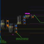 ES Trade